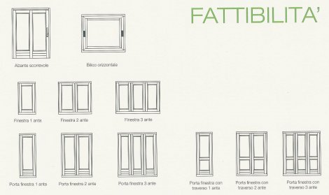 Finextra riccione finestre persiane ed oscuranti - Finestre prospetto dwg ...